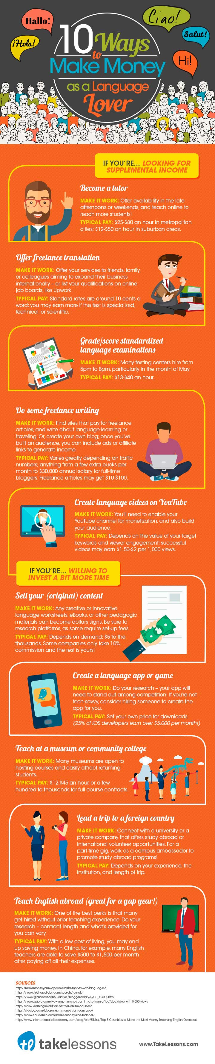 Infographic from TakeLessons