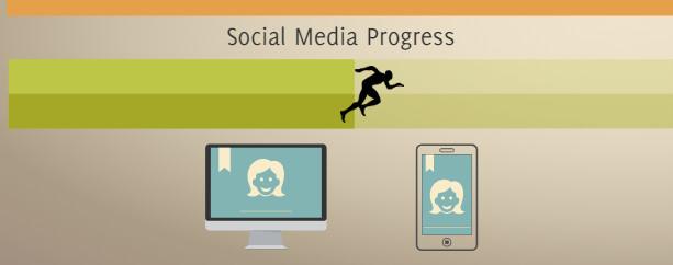 Social Media Preparedness 50%