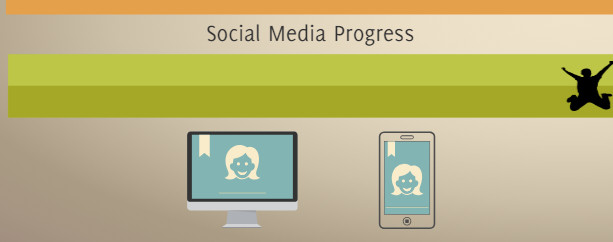Social Media Preparedness 100% Start applying