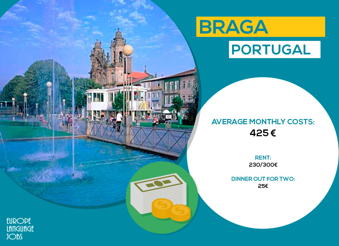 Braga, one of the cheapest cities in Europe
