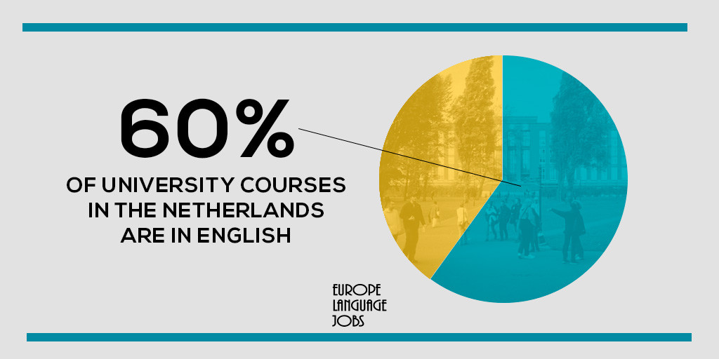 60% of university courses in Netherlands in English