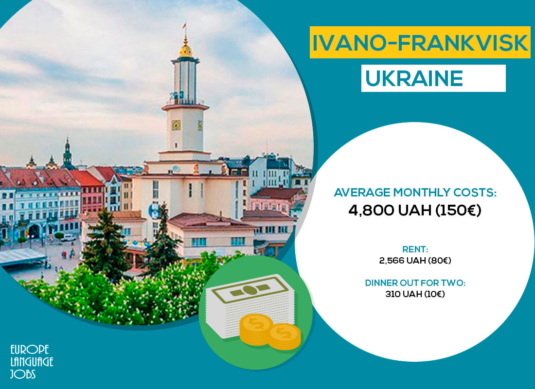 Ivano-Frankvisk is the cheapest city in Europe