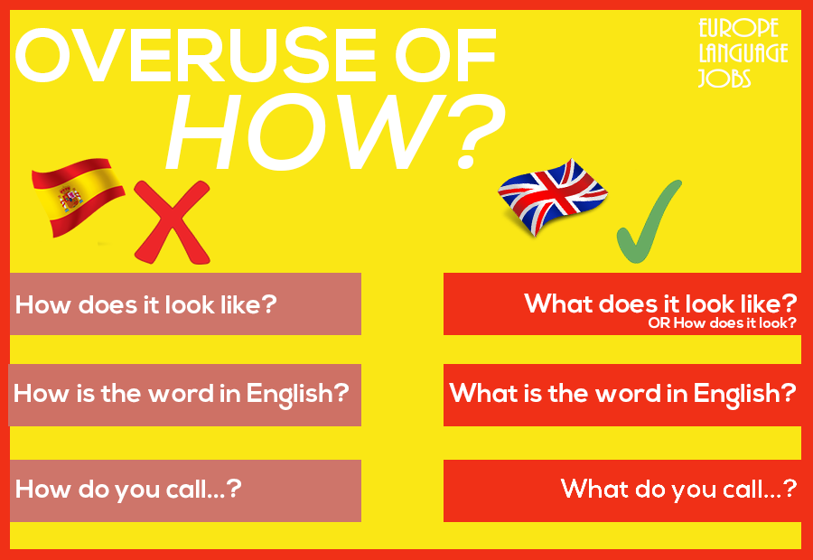 How do you call..in English?