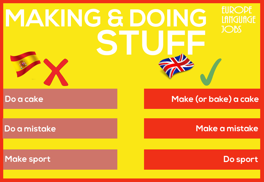 Difference between making and doing in English