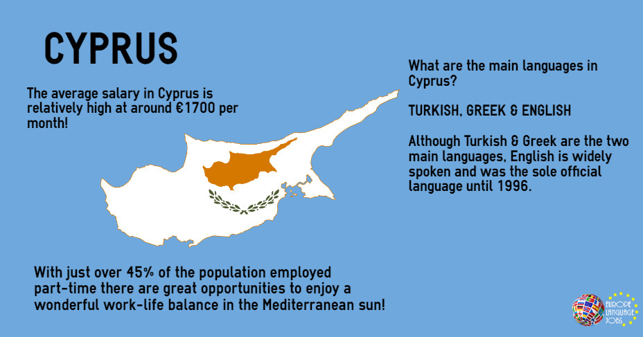 Languages spoken in Cyprus