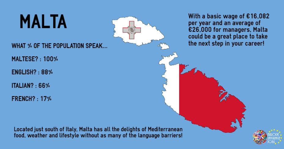 Languages spoken in Malta salary in malta