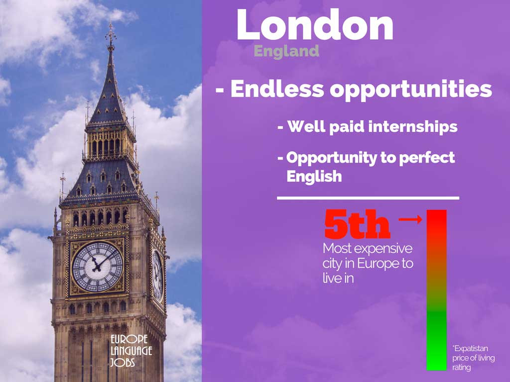 Do an internship abroad in London
