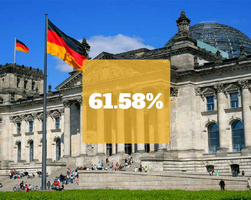 Percentage of adults in Germany who speak English as a second language