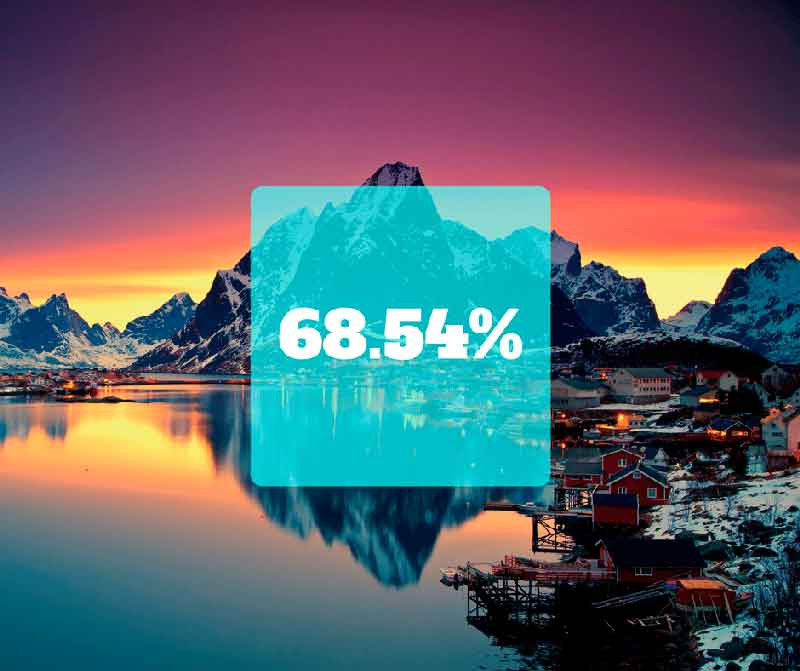 Percentage of adults in Norway who speak English as a second language