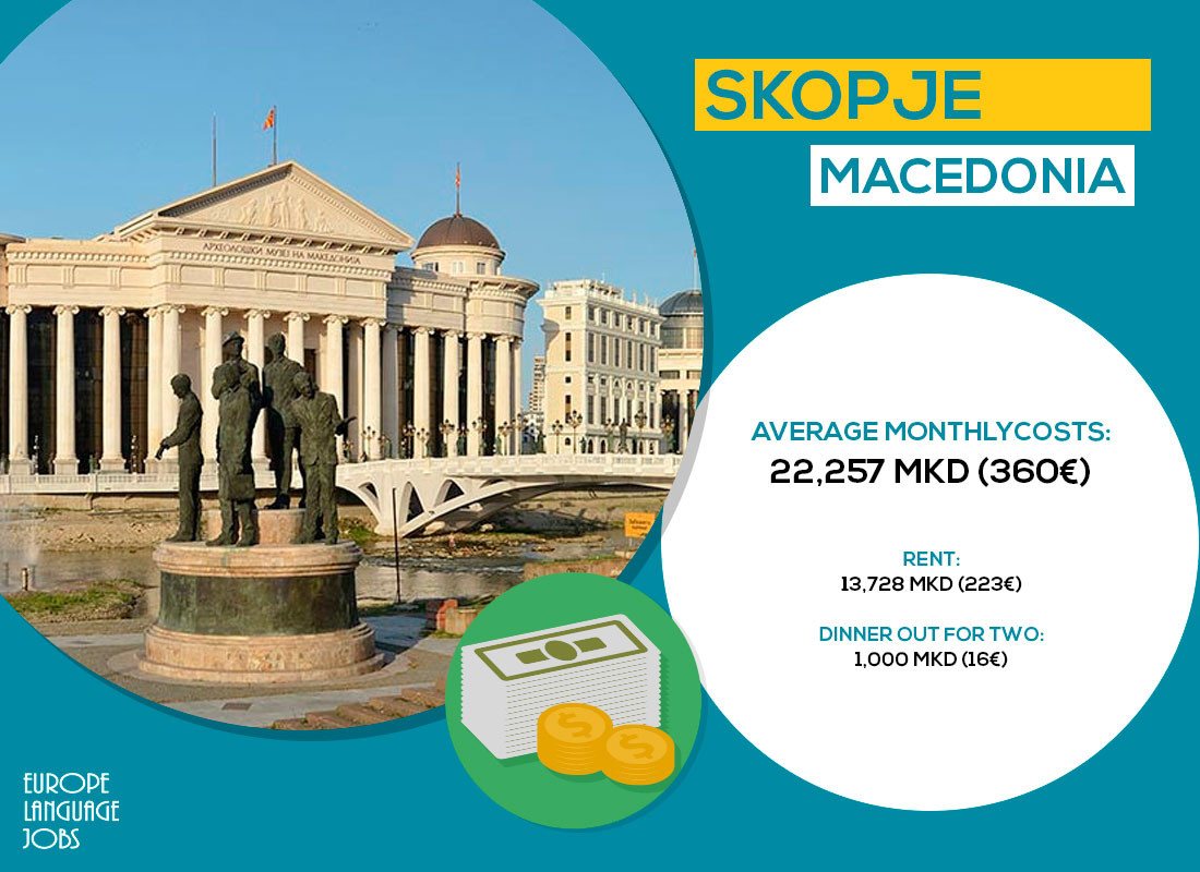 Skopje, one of the cheapest cities in Europe