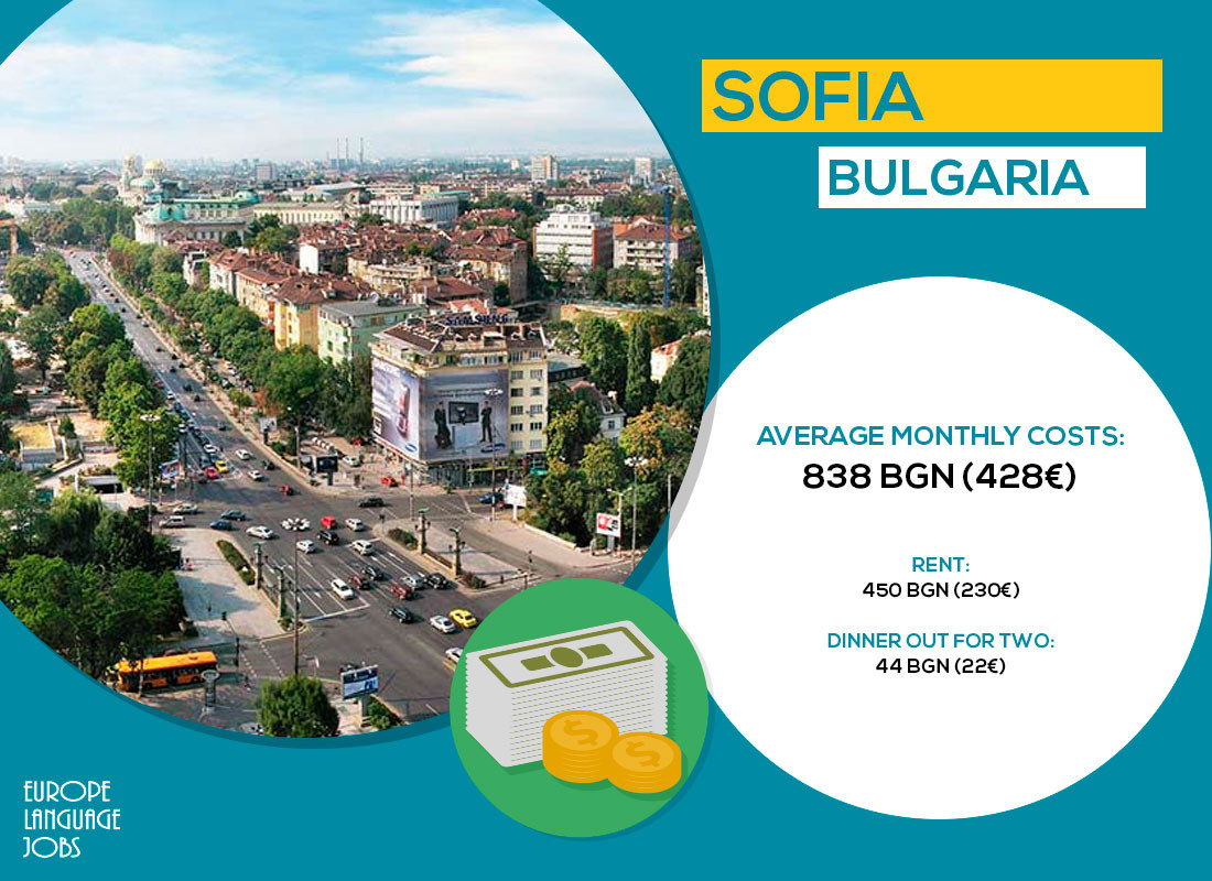Sofia, one of the cheapest cities in Europe