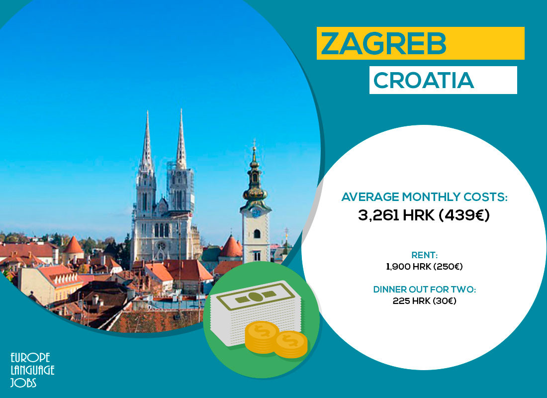 Zagreb, one of the cheapest cities in Europe