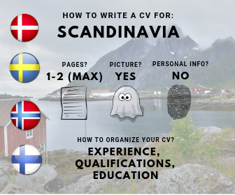 how to write a CV for Scandinavia